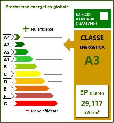 prestazione energetica globale a3